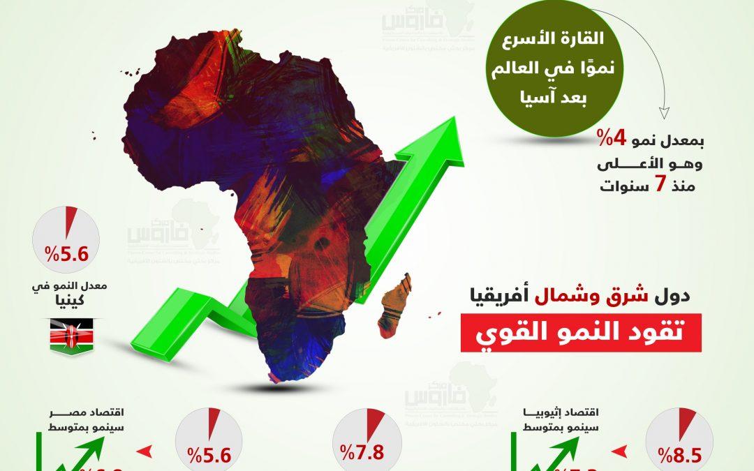 انفو – اقتصادات أفريقيا