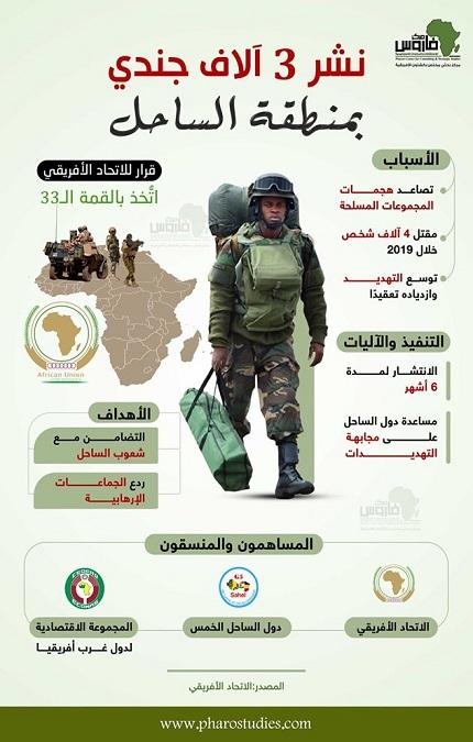 نشر 3 آلاف جندي بمنطقة الساحل