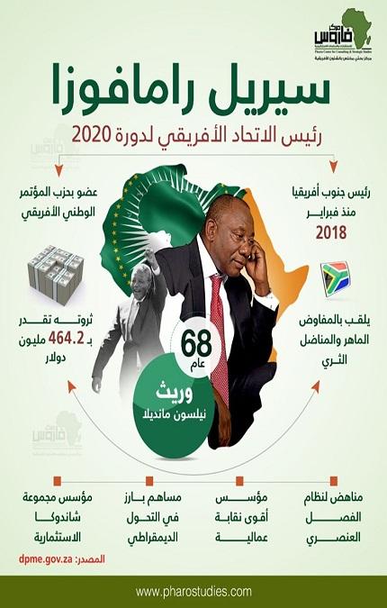 سيريل رامافوزا رئيس الاتحاد الأفريقي لدورة 2020