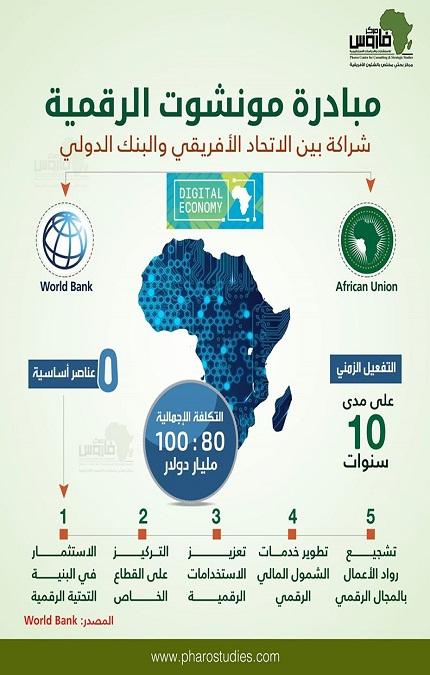 مبادرة مونشوت الرقمية .. شراكة بين الاتحاد الأفريقي والبنك الدولي