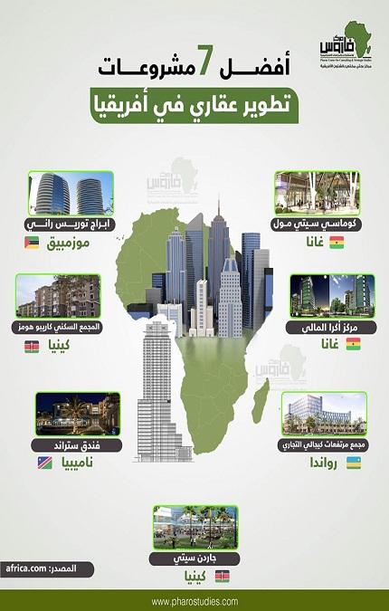 أفضل 7 مشروعات تطوير عقاري في أفريقيا