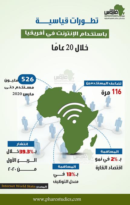 تطورات قياسية باستخدام الإنترنت في أفريقيا خلال 20 عاما