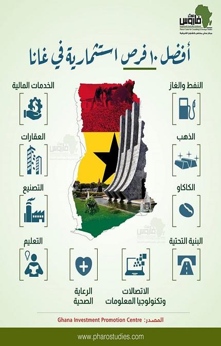أفضل 10 فرص استثمارية في غانا