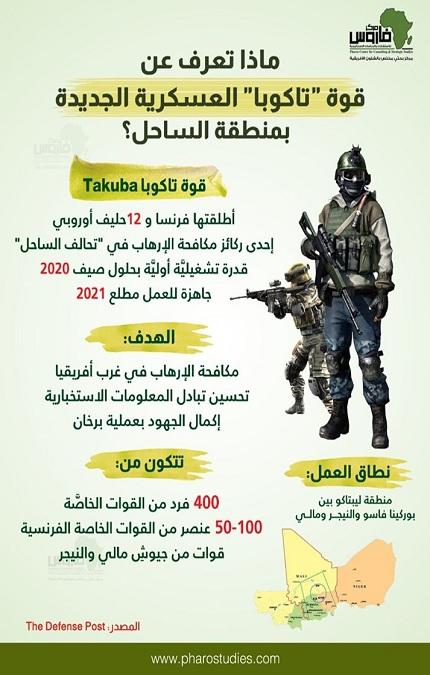 ماذا تعرف عن قوة «تاكوبا» العسكرية الجديدة بمنطقة الساحل؟