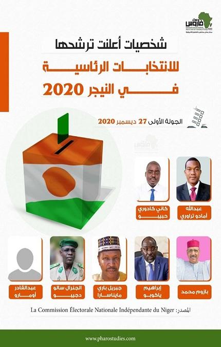 شخصيات أعلنت ترشحها للانتخابات الرئاسية في النيجر 2020