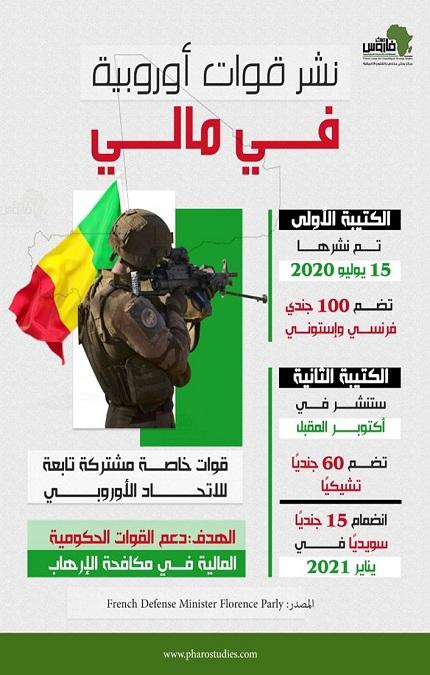 نشر قوات أوروبية في مالي