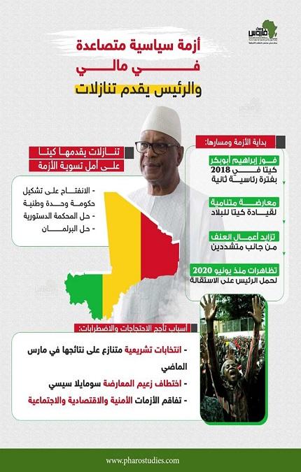 أزمة سياسية متصاعدة فى مالي والرئيس يقدم تنازلات