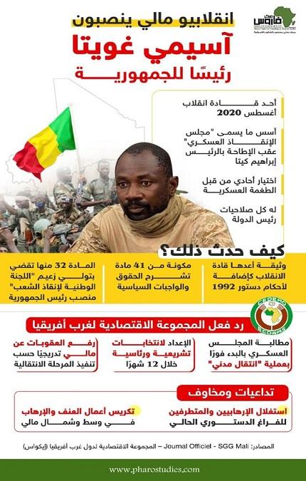 انقلابيو مالي ينصبون آسيمي غويتا رئيسا للجمهورية