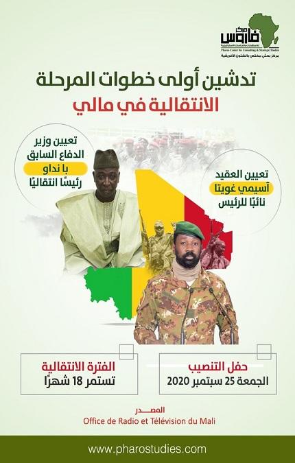 تدشين أولى خطوات المرحلة الانتقالية في مالي