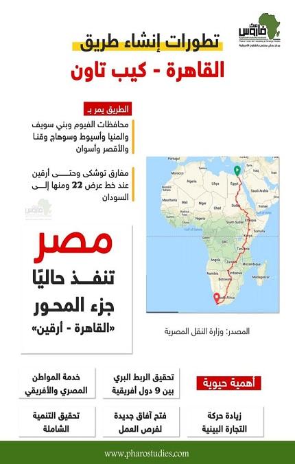 تطورات إنشاء طريق القاهرة – كيب تاون