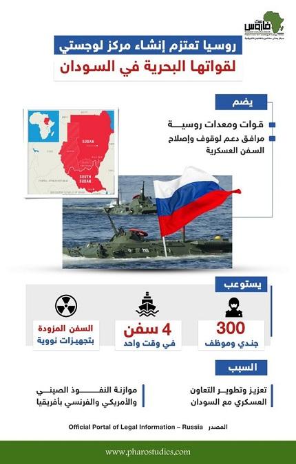 روسيا تعتزم إنشاء مركز لوجستي لقواتها البحرية في السودان