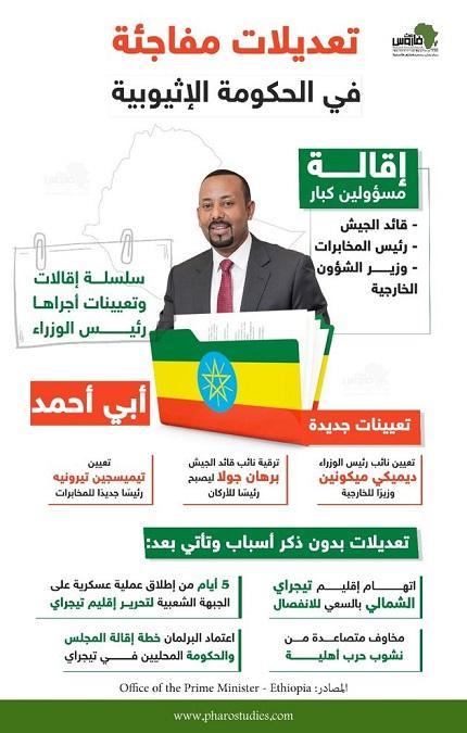 تعديلات مفاجئة في الحكومة الإثيوبية