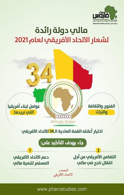 مالي دولة رائدة لشعار الاتحاد الأفريقي لعام 2021