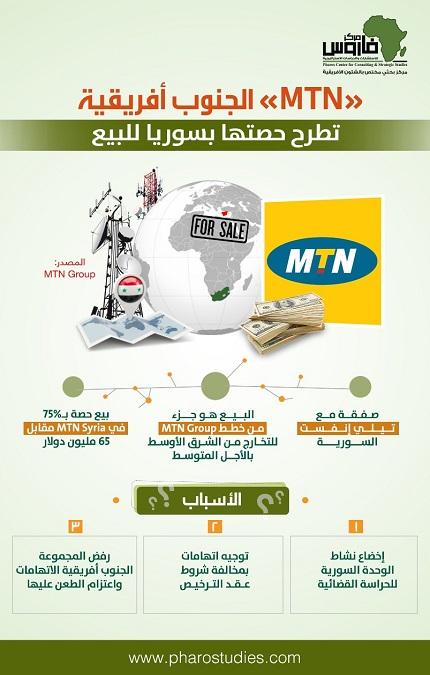 «MTN»الجنوب أفريقية تطرح حصتها بسوريا للبيع
