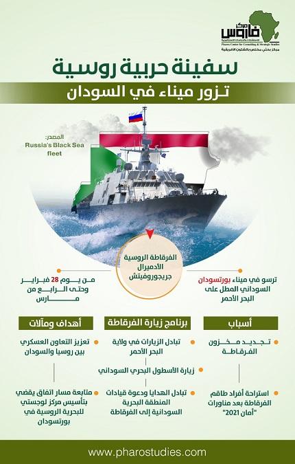 سفينة حربية روسية تزور ميناء فى السودان