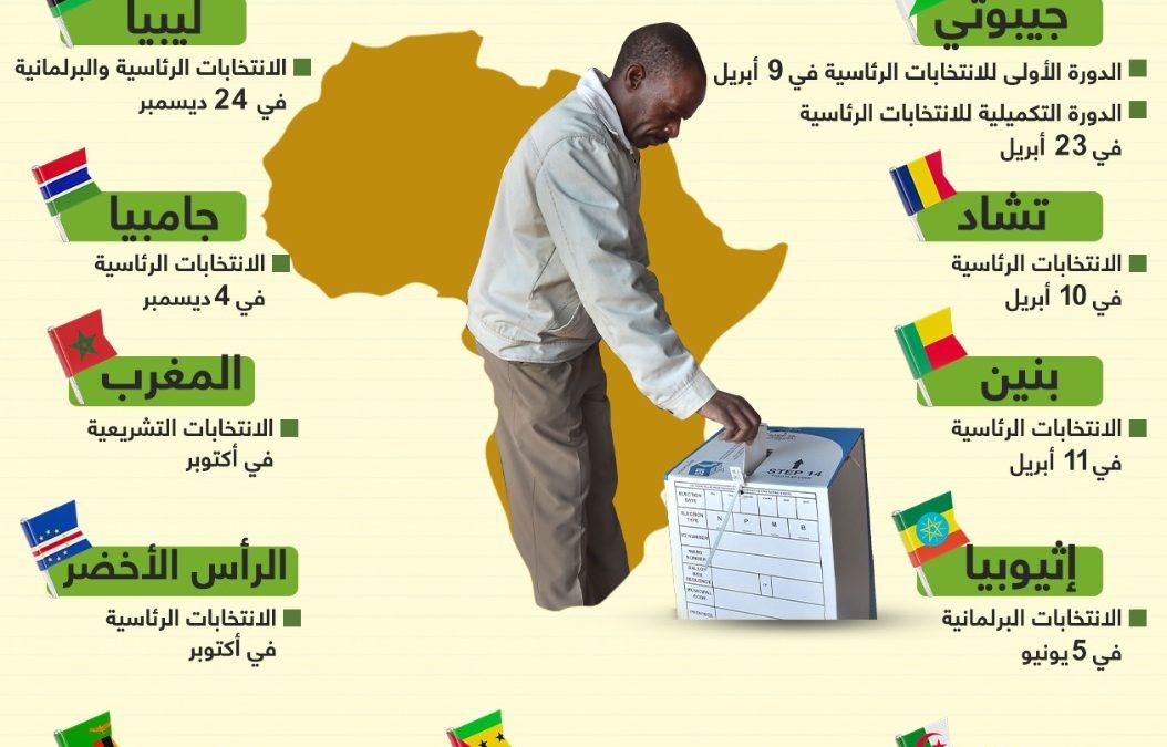 استحقاقات انتخابية مقبلة «حاسمة» في أفريقيا خلال 2021