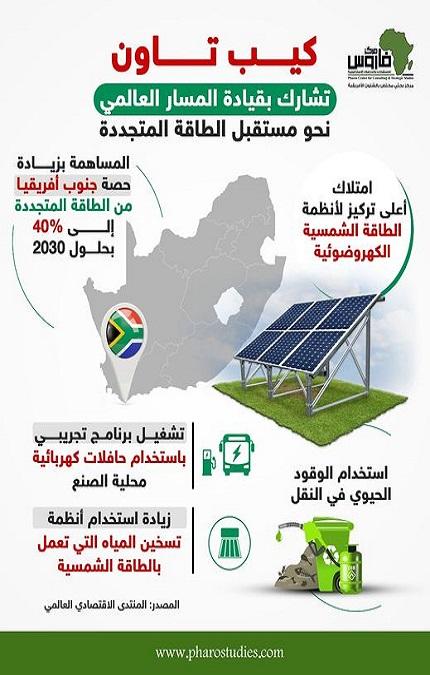 كيب تاون تشارك بقيادة المسار العالمي نحو مستقبل الطاقة المتجددة