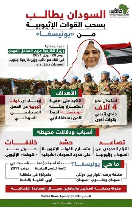 السودان يطالب بسحب القوات الإثيوبية من «يونيسفا»