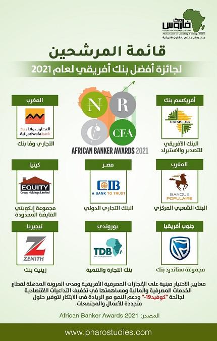 قائمة المرشحين لجائزة أفضل بنك أفريقي لعام 2021