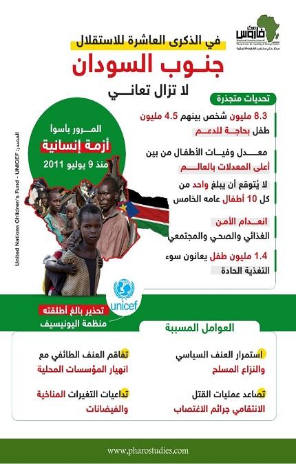 في الذكرى العاشرة للاستقلال.. جنوب السودان لا تزال تعاني