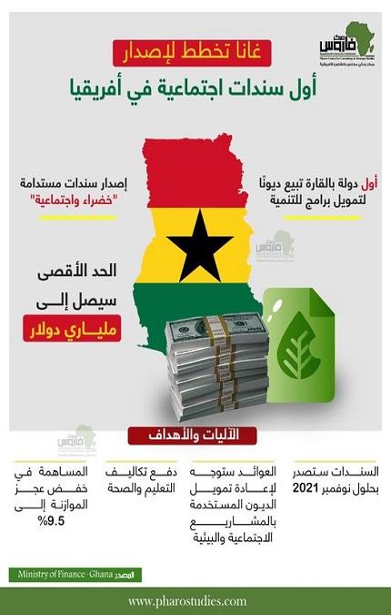 غانا تخطط لإصدار أول سندات اجتماعية في أفريقيا